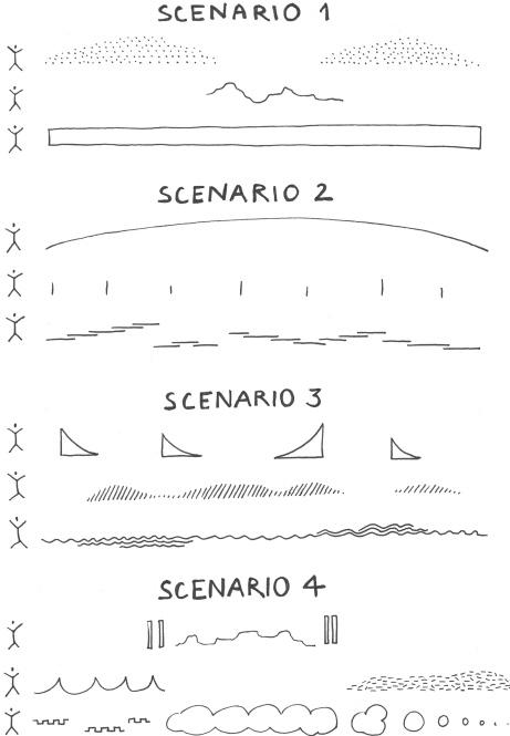 scenarios onderzoek.jpg